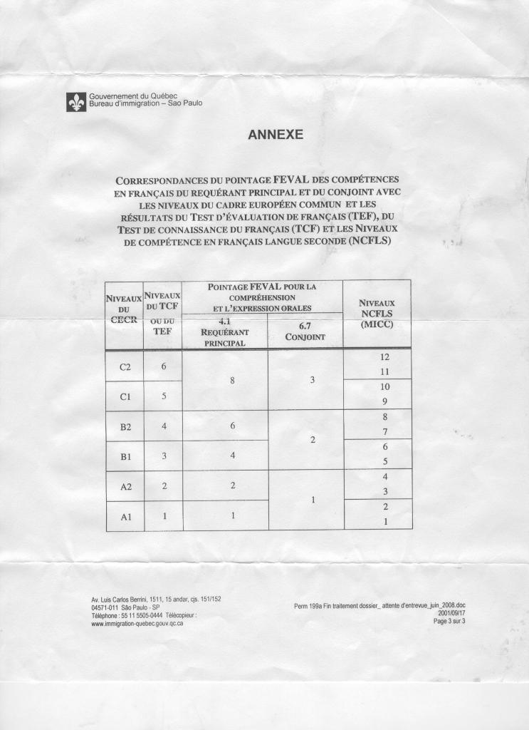 Carta 2 Pagina 3